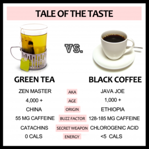 GreenTeaCoffee_Infographic_3[1]